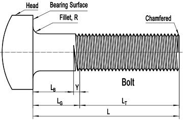 ASME B18.2.1 bolt drawing