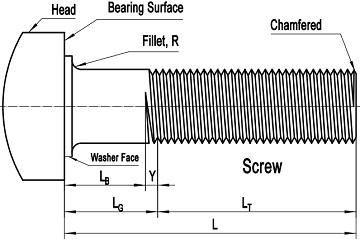 Drawing of ASME B18.2.1 screw