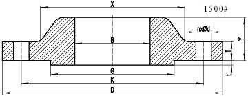 ASME B16.5 SORF 1500LB