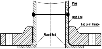 Lapped joint flange connection