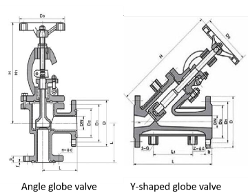 G.A drawings for Angle globe valve & Y-shaped globe valve