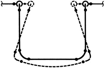 Piping loop distortion