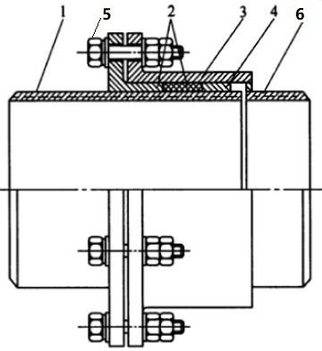 Straight-type rotary compensator