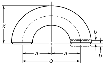 Drawing of long radius returns