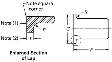 Drawing of Lap Joint Stub End