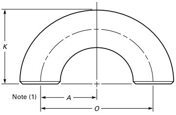 Drawing of short radius 180-deg returns