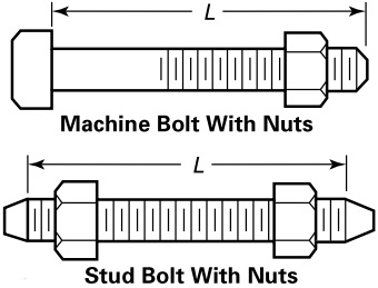 Bolts & nuts for ASME B16.5 flanges