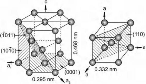 Unit cells of α & β structure